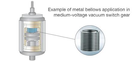 Metallbalganwendung in einer Vakuumschaltkammer (Mittelspannung)